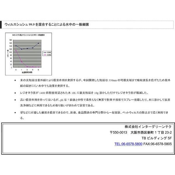 ウイルス除去・除菌スプレー ウイルスシュシュ99.9 日本製|frps|06
