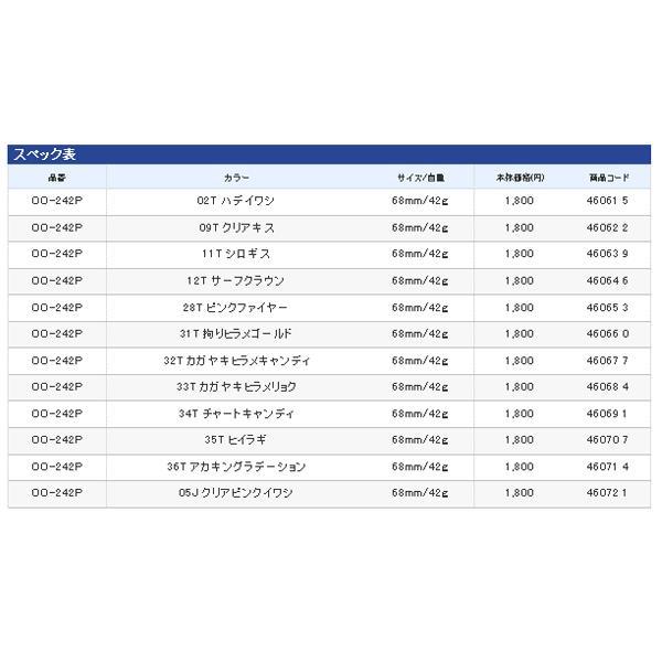 ≪'16年4月新商品!≫ シマノ 熱砂 スピンビームTG OO-242P 68mm/42g 35T ヒイラギ 【4個セット】|fugashop2|03