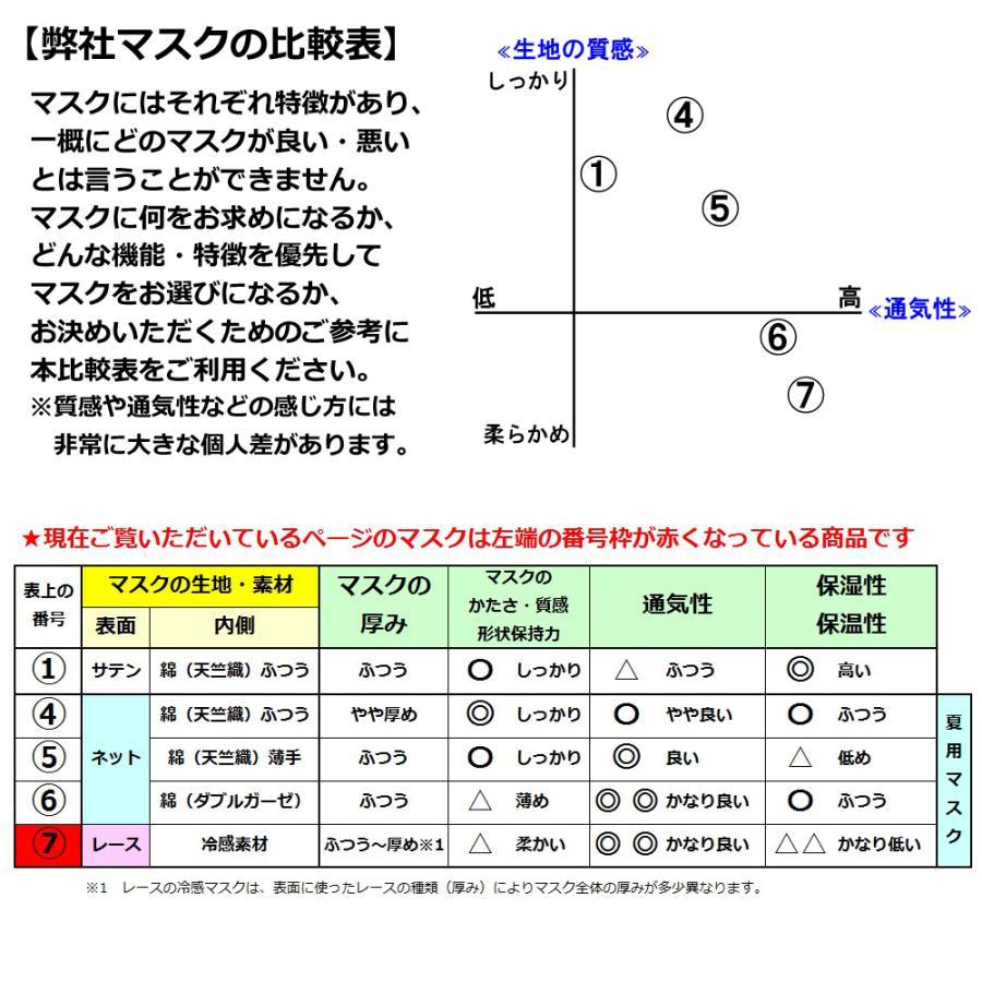 結婚式 冷感 レース スポーツ 息がしやすい 蒸れない マスク 日本製 洗える 在庫 あり 布 ブライダル 女性用 M サイズ アトリエフジタ|fujita2020|18