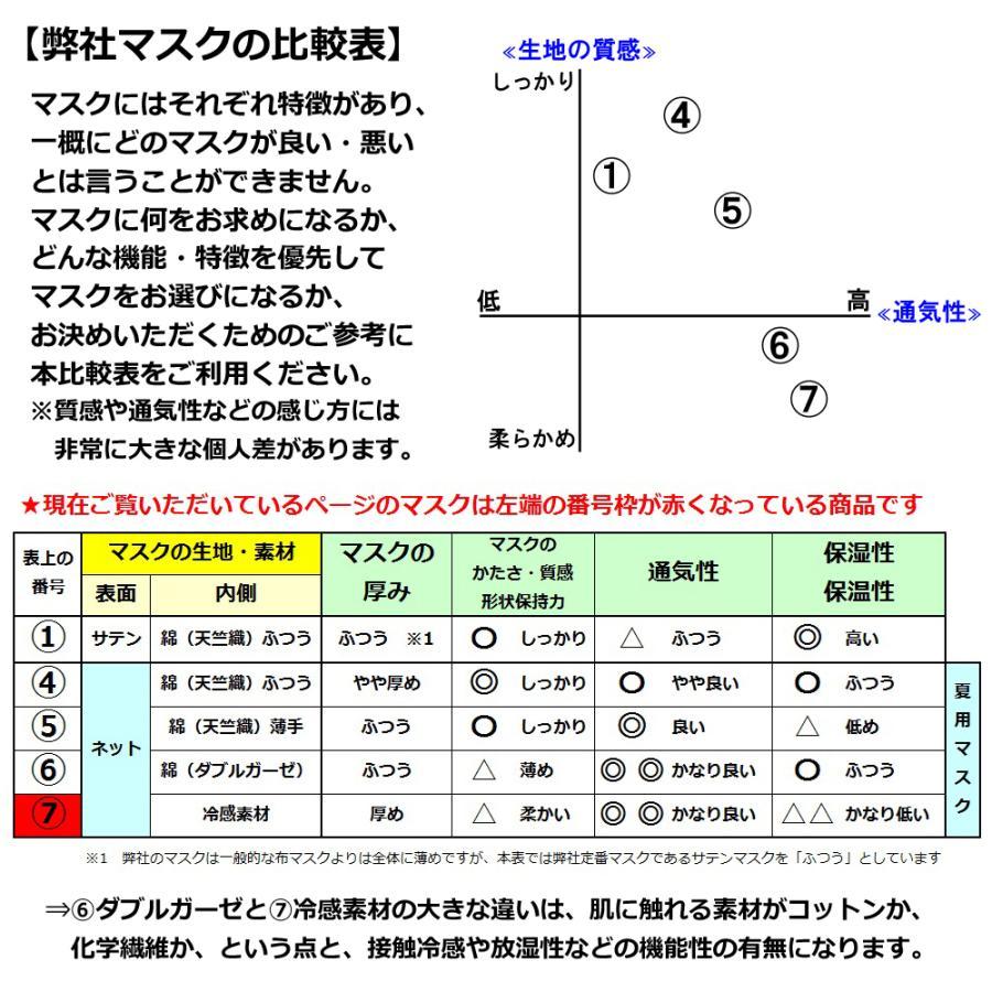 冷感  スポーツ アジャスター付き 息がしやすい 蒸れない マスク 日本製 洗える 在庫 あり 布マスク M S サイズ アトリエフジタ|fujita2020|07