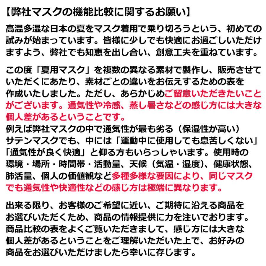 冷感 蒸れない マスク 日本製 洗える 在庫 あり 布マスク 女性用 Mサイズ Sサイズ アトリエフジタ fujita2020 17