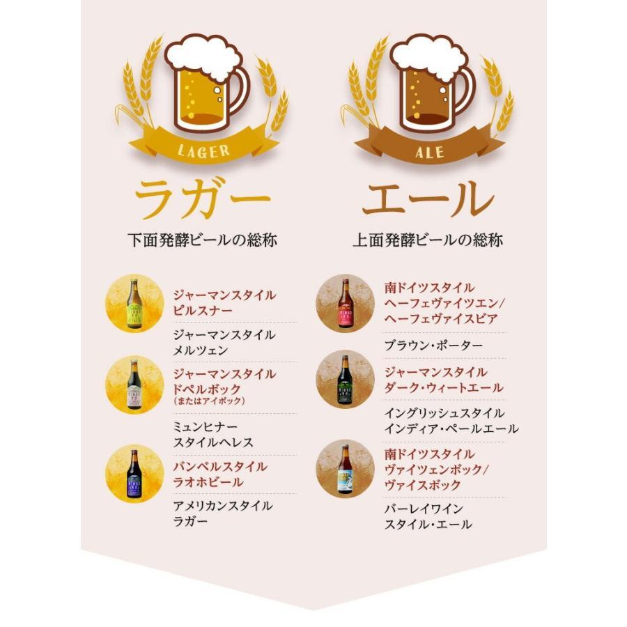 クラフトビール ギフト「富士桜高原麦酒選べる12本セット」 金賞受賞クラフトビール飲み比べセット!【送料無料】ビール 地ビール お歳暮 お中元 fujizakurabeer 10