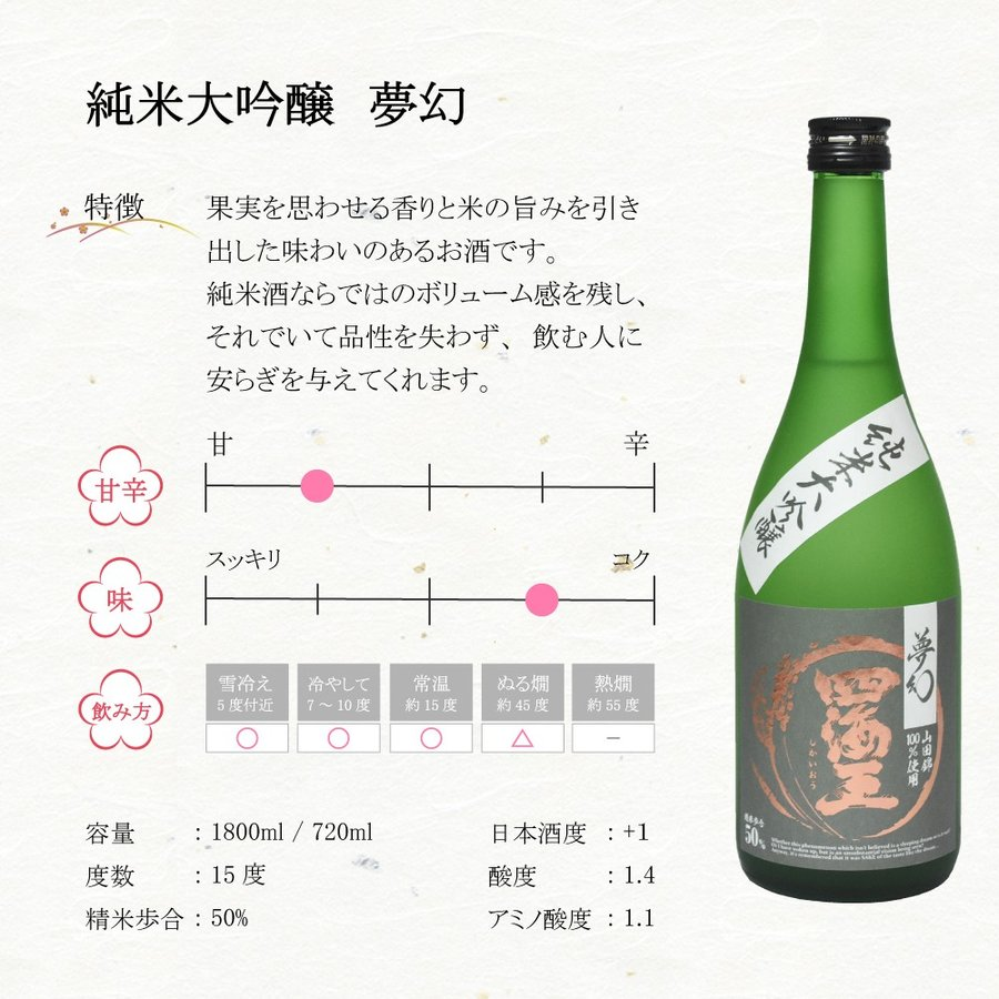 日本酒 純米大吟醸 夢幻 720ml ギフト 贈り物 に最適|fukui-syuzo|05