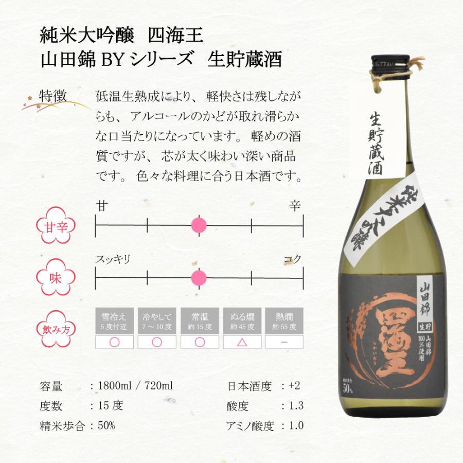 日本酒 四海王純米大吟醸 山田錦BY 1800ml ギフト 贈り物 に最適|fukui-syuzo|04
