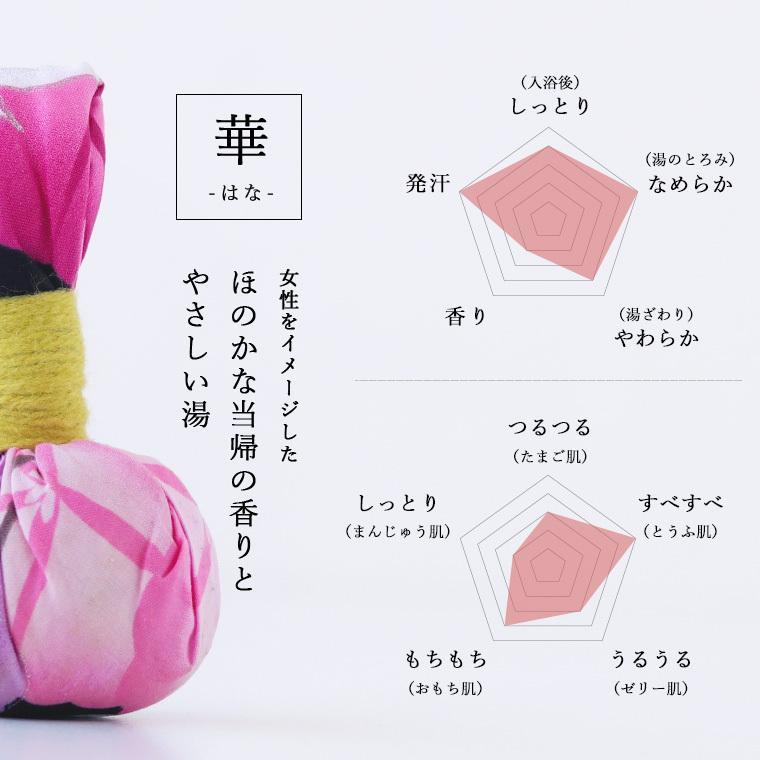 入浴剤「浴玉(Yokudama)」ジップバッグ入り(和・華)2個セット【日本製 バスソルト 岩塩 温泉気分 おしゃれ 炭酸 水素 にごり湯 保湿 ギフト 国産 敬老の日】|furo|05