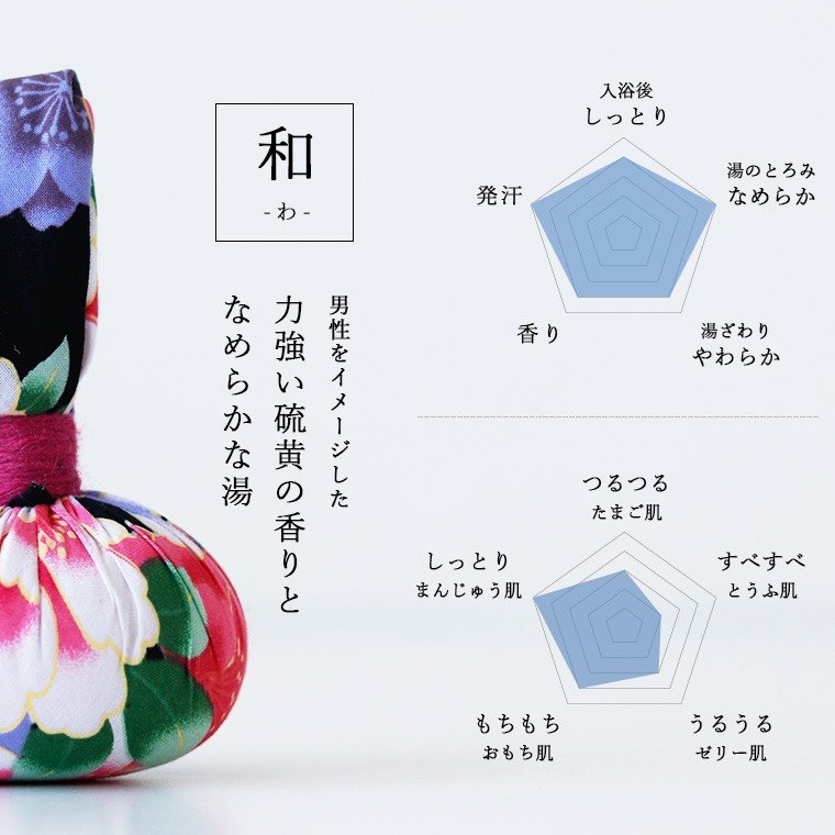 入浴剤「浴玉(Yokudama)Hanabi」ジップバッグ入り(和・華)2個セット【日本製 バスソルト 岩塩 温泉気分 おしゃれ 炭酸 水素 にごり湯 保湿 ギフト 国産】 furo 08