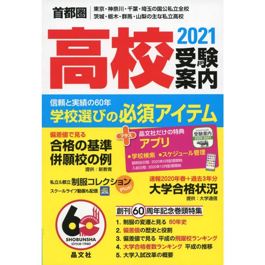 私立 高校 2020 日程 大阪 入試