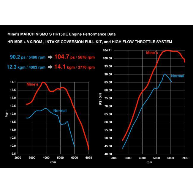 SPRINT FILTER【P1080S】日産NOTE NISMO S(E12改)専用 純正交換エアフィルター ノート・ニスモS専用|garudaonlinestore|10
