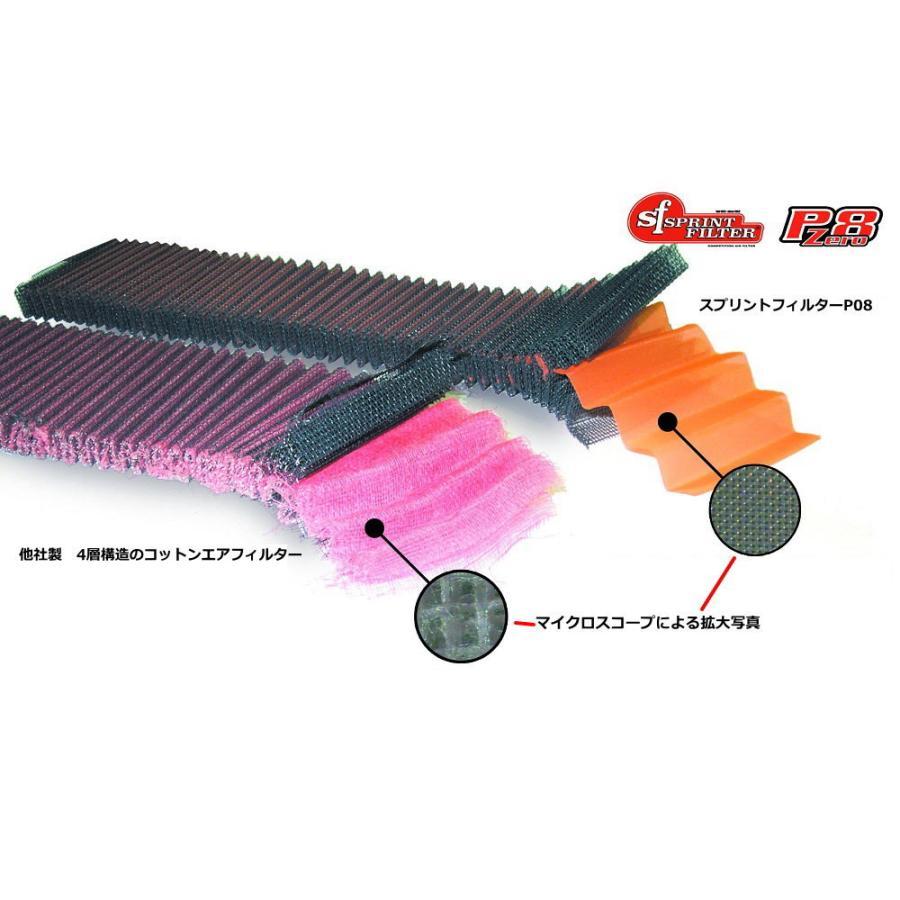 スプリントフィルター【PM74S】KTM 690 SMCR / ENDURO(08-11) SPRINTFILTER|garudaonlinestore|04