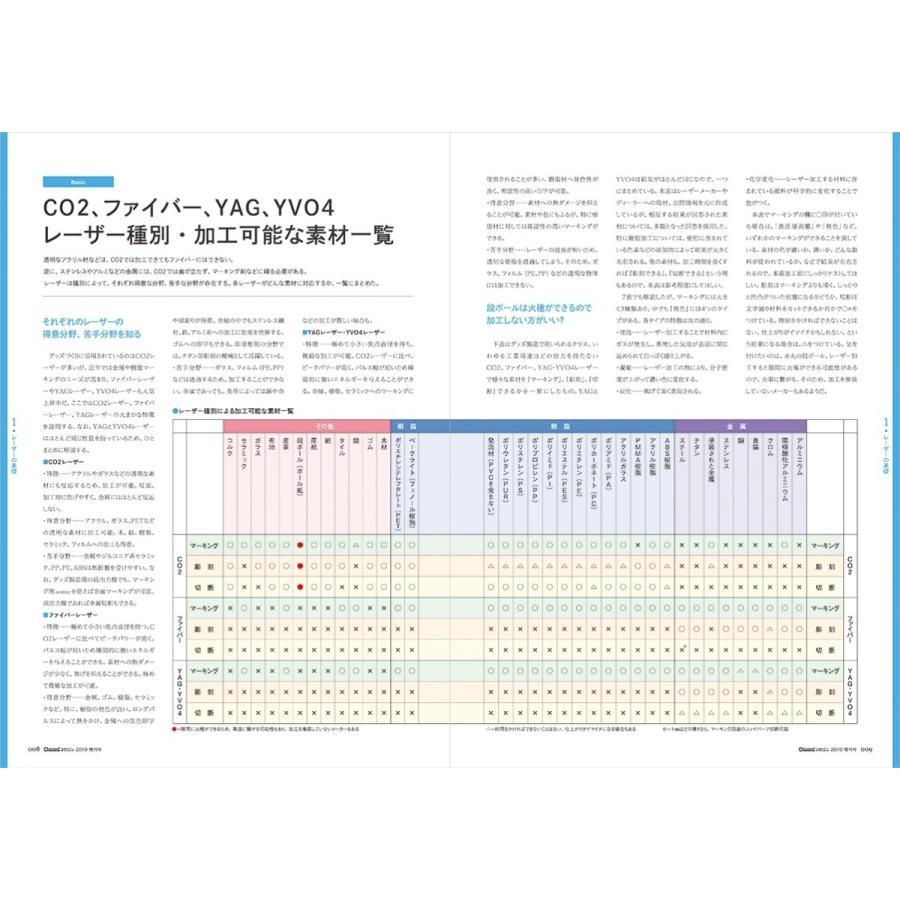 OGBS増刊号レーザー加工の教科書|gendaipress-store|02
