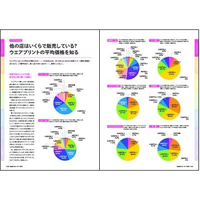 OGBS増刊号ウエアプリントのキホン|gendaipress-store|02