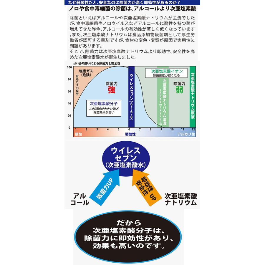 【訳あり価格/製造月2020年4月】 ウイレスセブン 500ml 1本単品 次亜塩素酸水 日本製 除菌スプレー スプレー 除菌 消臭 ウイルス 次亜塩素酸 手指|ggtokyo|07