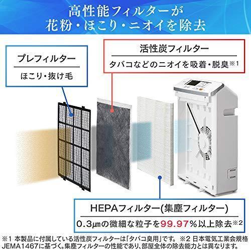 アイリスオーヤマ モニター付き空気清浄機 17畳 ホワイト MSAP-AC100|ginseikatsu|03