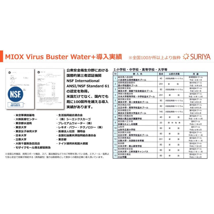 MIOX Virus Buster Water +(Plus) ウィルスバスターウォータープラス シャワーポンプスプレー(店舗入口設置タイプ) 20ppm 1000ml gitoh-shop 07