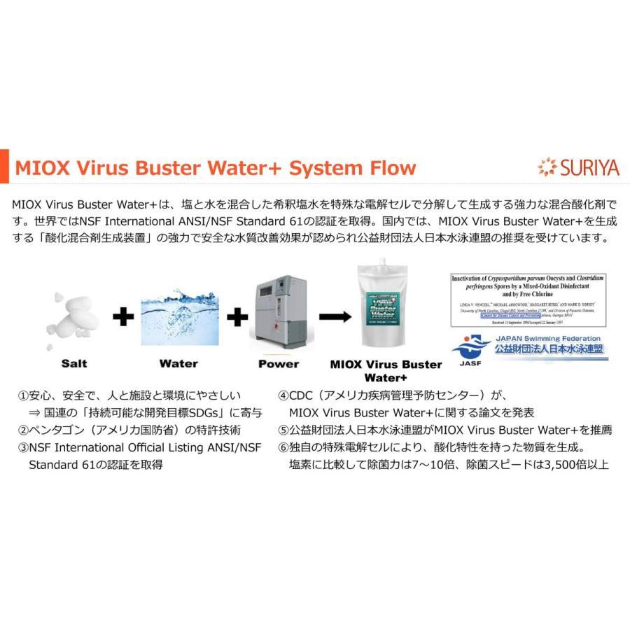 MIOX Virus Buster Water +(Plus) ウィルスバスターウォータープラス シャワーポンプスプレー(店舗入口設置タイプ) 20ppm 1000ml gitoh-shop 08