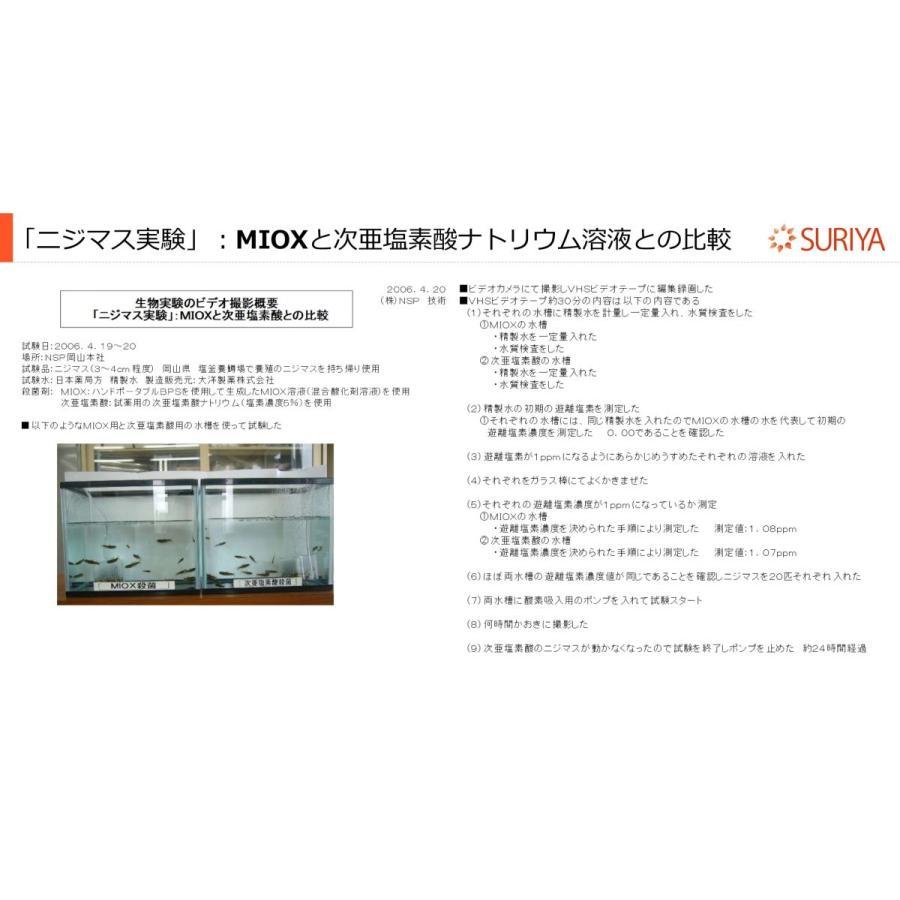 MIOX Virus Buster Water +(Plus) ウィルスバスターウォータープラス シャワーポンプスプレー(店舗入口設置タイプ) 20ppm 1000ml gitoh-shop 10