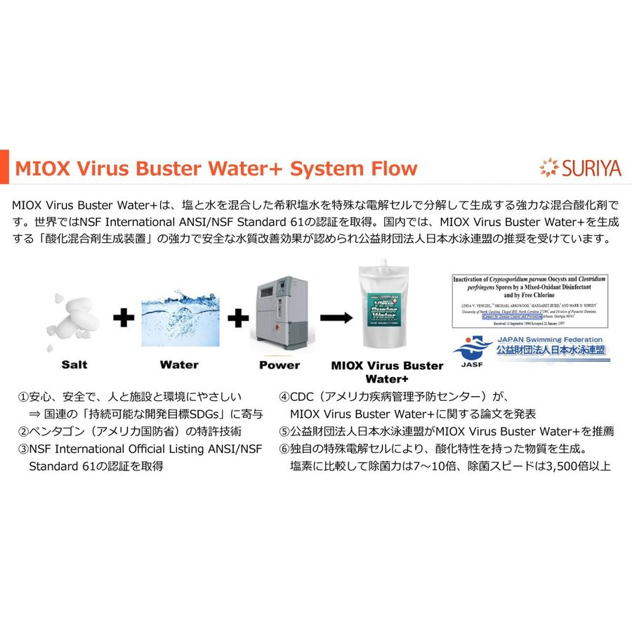 MIOX Virus Buster Water +(Plus) ウィルスバスターウォータープラス アルミパウチ(詰め替え) 20ppm 500ml|gitoh-shop|08