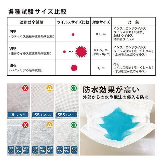 不織布マスク カラー 日本製 花粉症 プリントマスク 使い捨て サージカル 個包装 ノーズフィッター 男性用 メンズ 女性用 レディース 大人 メール便送料無料|glammyplus|07