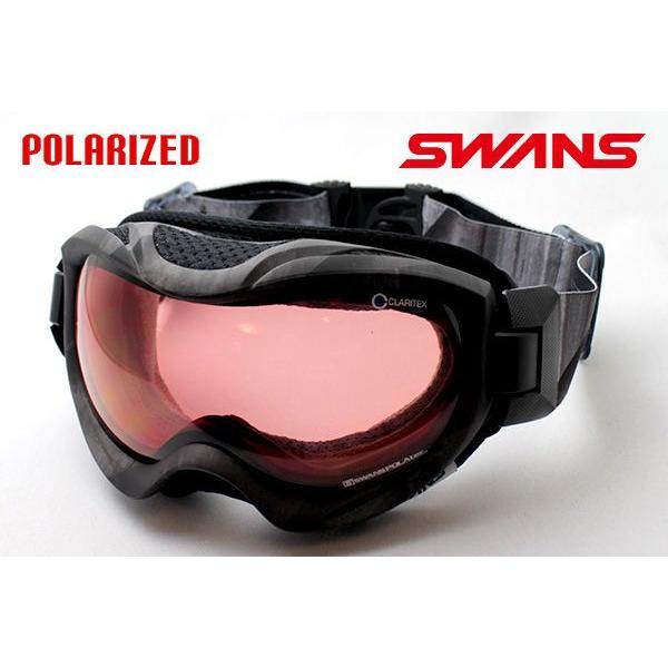 SWANS RISINGSUN-PDH-SC MGRY スワンズ ゴーグル 偏光 ライジングサン 球面
