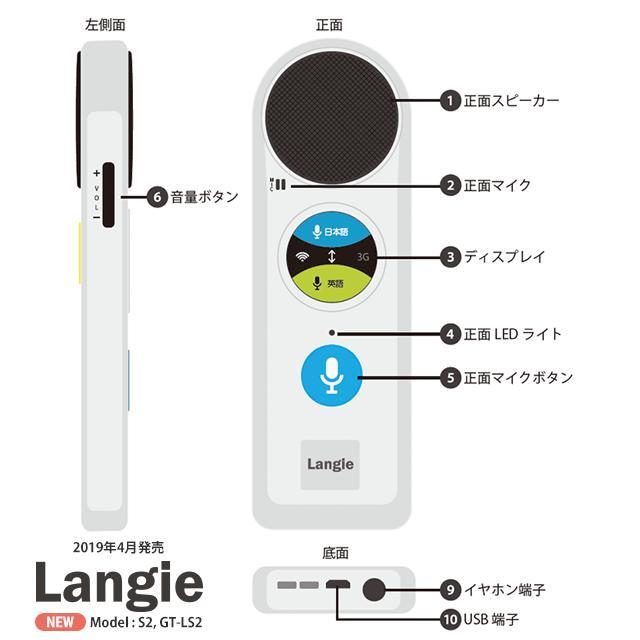 ランジー翻訳機 2019 - S2:SIM付き(国内通信1年有効) globalmart 03
