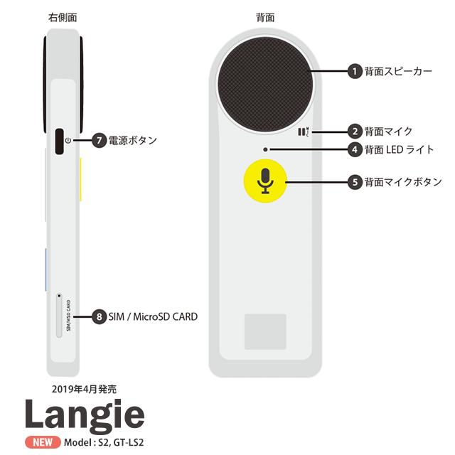 ランジー翻訳機 2019 - S2:SIM付き(国内通信1年有効) globalmart 04