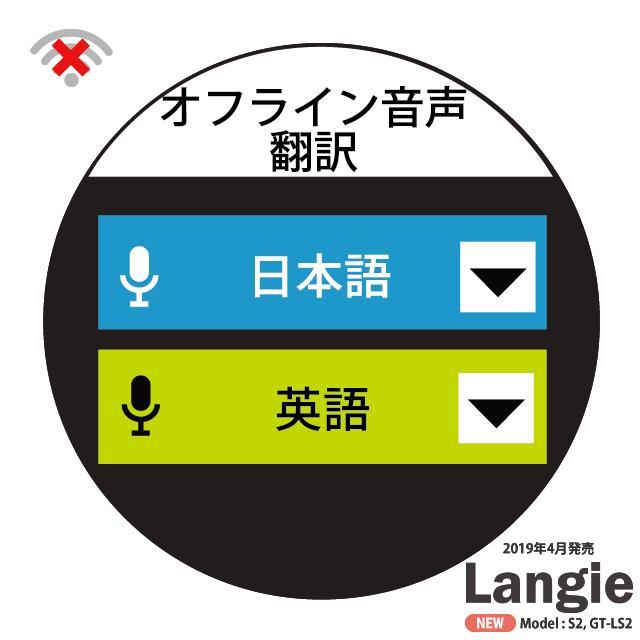 ランジー翻訳機 2019 - S2:SIM付き(国内通信1年有効) globalmart 05