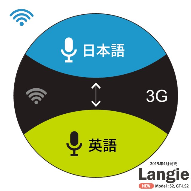 ランジー翻訳機 2019 - S2:SIM付き(国内通信1年有効) globalmart 06