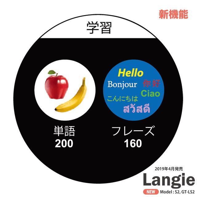 ランジー翻訳機 2019 - S2:SIM付き(国内通信1年有効) globalmart 10