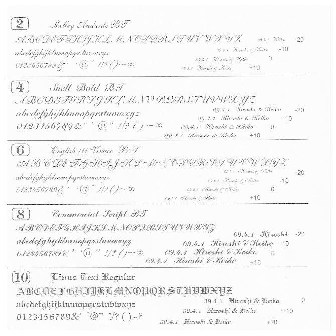 【 ベビーリングの側面 】 刻印 (文字体選べます)(kokuin-2)|goccia|03