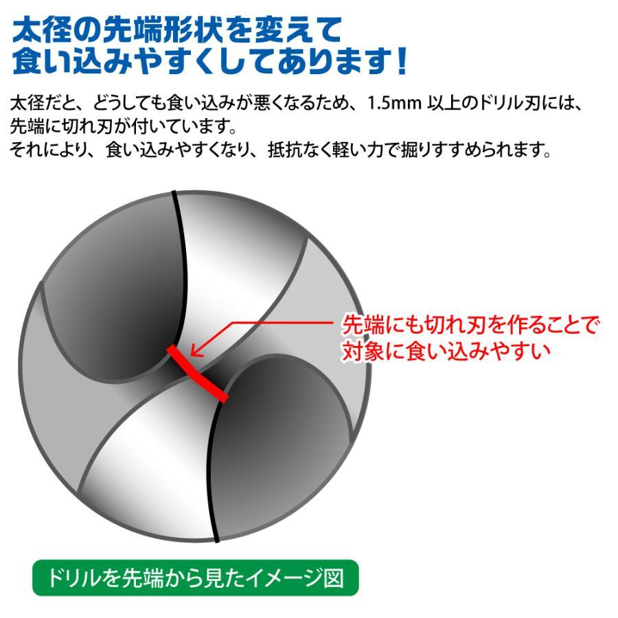 ドリルビット8本組[C] 1.1/1.2/1.3/1.4/ 1.6/1.7/1.8/1.9mm 8本セット ゴッドハンド godhand 04