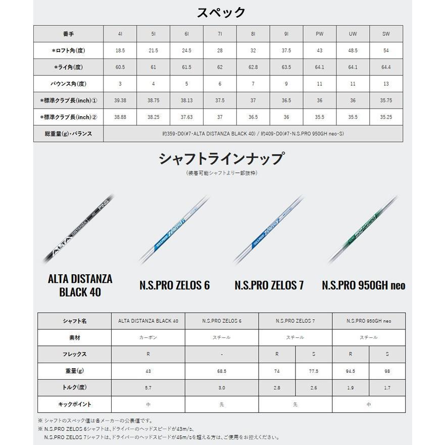 ピン ゴルフ G710 アイアン ゼロス NS PRO ZELOS 6 / 7  スチールシャフト 5本セット ( 6I〜PW ) PING|golf7|08