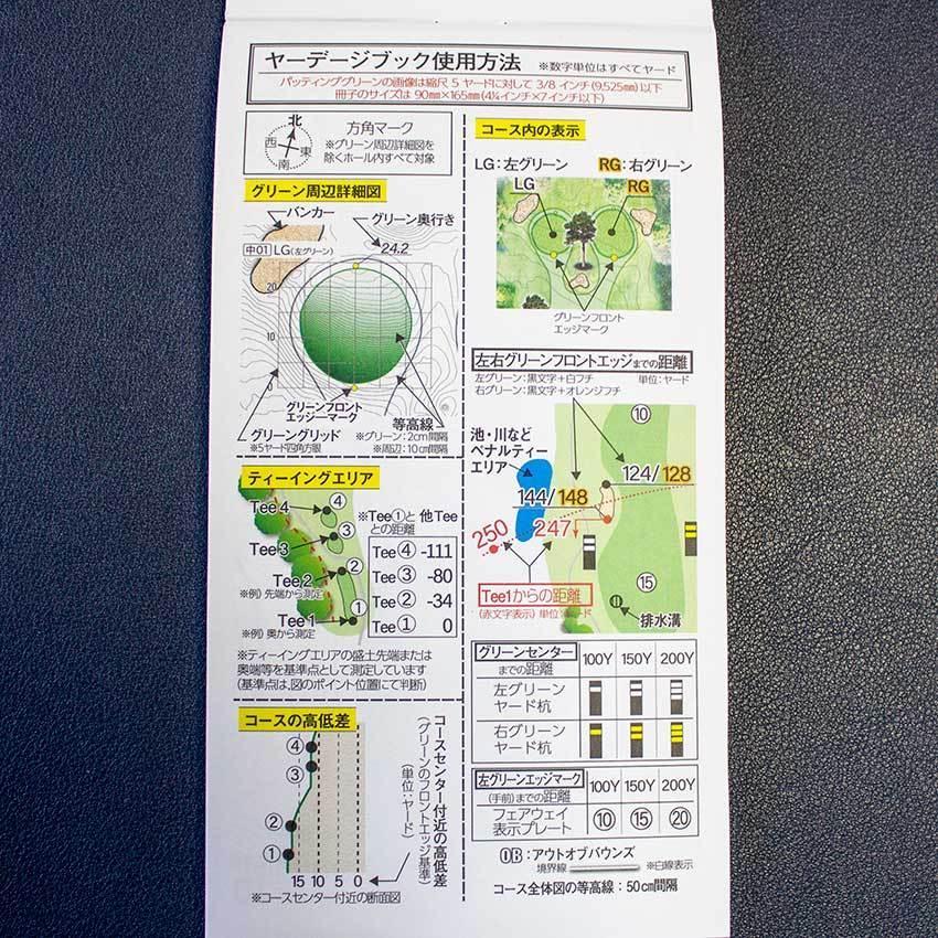 【送料込み】ヤーデージブック 八戸カントリークラブ(青森)2021モデル|golfnavi|03
