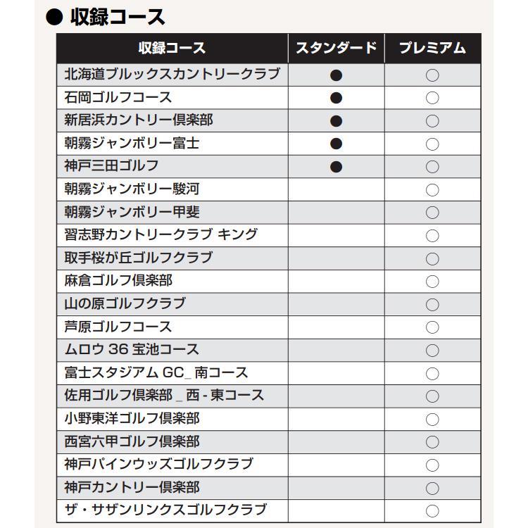 ゴルフシミュレーター SkyTrak スカイトラック パソコン版スタンダードパッケージ(セット) ハードウェア+ソフトウェア(6種類)日本正規品 golfshop-champ 06