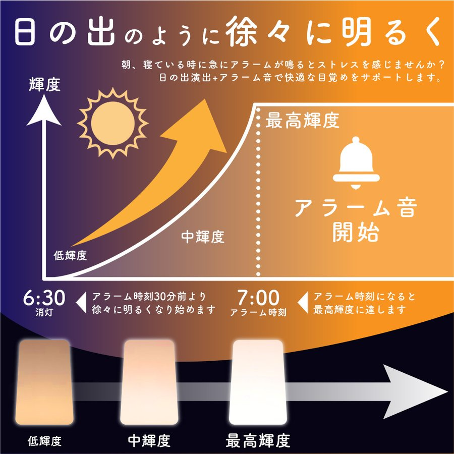 2021年 新商品 光 目覚まし時計 間接照明 授乳ライト デジタル時計 LED ライト 目覚まし USB 充電 調光 調色 ナイトライト 卓上 小型 コンパクト 快眠 コードレ|golwis|07