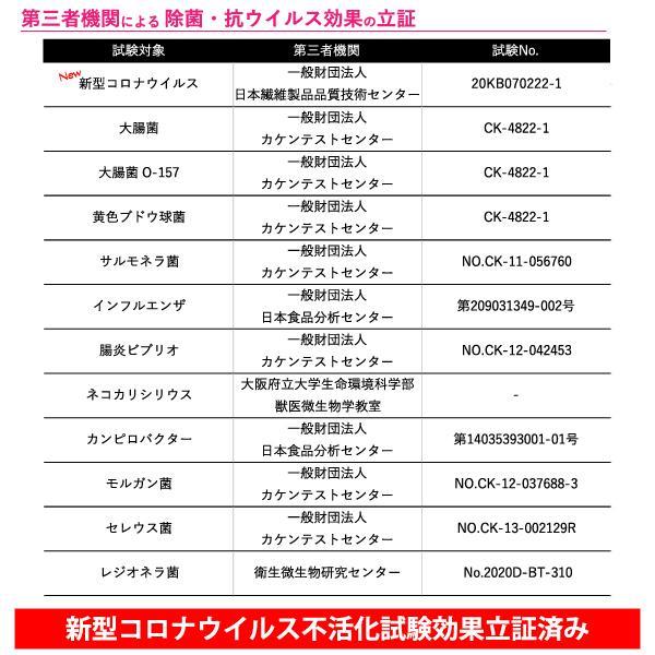新型コロナ対策スプレー スカロープレミアム 強力抗菌スプレー 100ml 日本製 ノンアルコール 殺菌  ドアノブの除菌 マスクの除菌 消臭 安心安全 good-s-plus 04