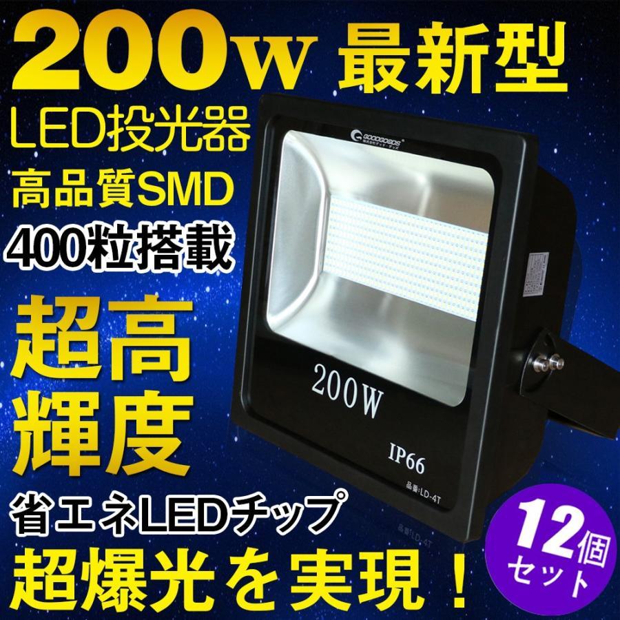 十二個セット LED作業灯 200W 100v 薄型 屋外照明 作業用照明 工事用品 作業用ライト ワークライト リフォーム建築 業務用 GOODGOODS