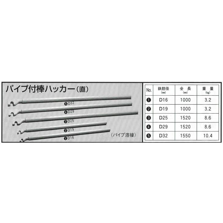 MIKI 鉄筋曲げハッカー ベンダー パイプ付棒ハッカー(直) 鉄筋D25用