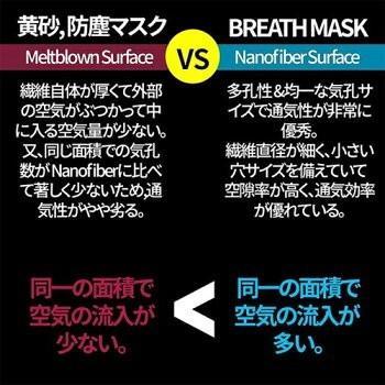 メーカー直営店 ナノマスク 信州大学共同開発 BREATH SILVER QUINTET MASK ブレスマスク レギュラー グレー  1袋(2枚入)PM0.1〜PM2.5対応|goodmall-japan|05