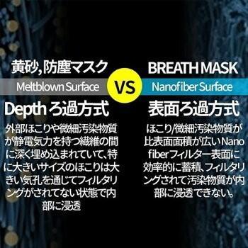 メーカー直営店 ナノマスク 信州大学共同開発 BREATH SILVER QUINTET MASK ブレスマスク レギュラー グレー  1袋(2枚入)PM0.1〜PM2.5対応|goodmall-japan|07