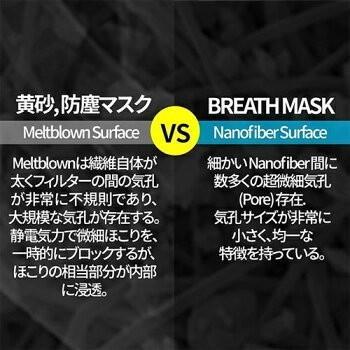 メーカー直営店 ナノマスク 信州大学共同開発 BREATH SILVER QUINTET MASK ブレスマスク レギュラー グレー  1袋(2枚入)PM0.1〜PM2.5対応|goodmall-japan|08