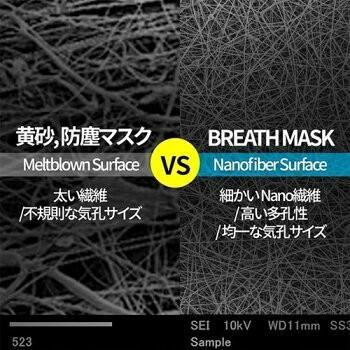 メーカー直営店 ナノマスク 信州大学共同開発 BREATH SILVER QUINTET MASK ブレスマスク レギュラー グレー  1袋(2枚入)PM0.1〜PM2.5対応|goodmall-japan|09