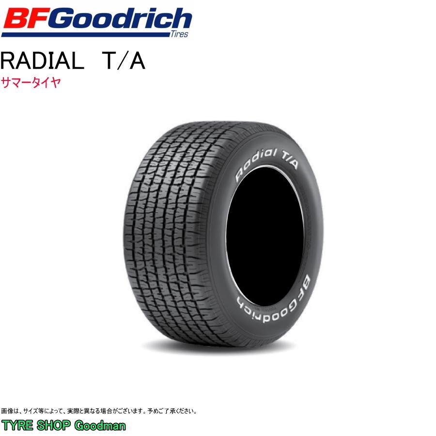 "Viadana AISI 316 Stainless Steel Marine Grade Eye strap 17mm// 11//16/"""