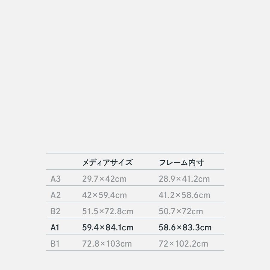A型パネル らくらくLEDライトパネル A1サイズ|goods-pro|08