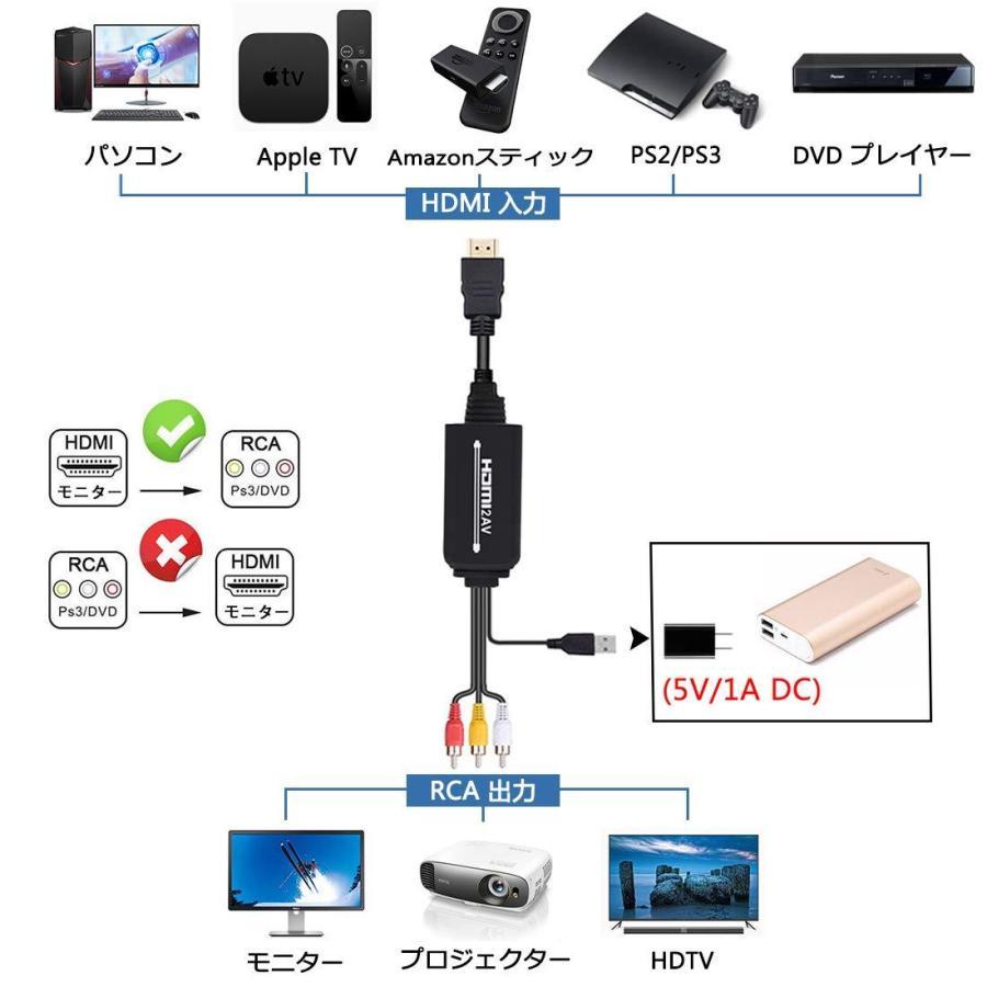 HDMI to RCA変換ケーブル HDMI to AVコンバータデジタル 3RCA/AV 変換ケーブル Apple TV/HDTV/Xbox/PC/DVD/ラップトップ/Blu-ray プレイヤー/PAL/NTSCテレビ/TV grandmano-omise 04