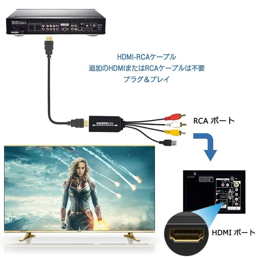 HDMI to RCA変換ケーブル HDMI to AVコンバータデジタル 3RCA/AV 変換ケーブル Apple TV/HDTV/Xbox/PC/DVD/ラップトップ/Blu-ray プレイヤー/PAL/NTSCテレビ/TV grandmano-omise 05