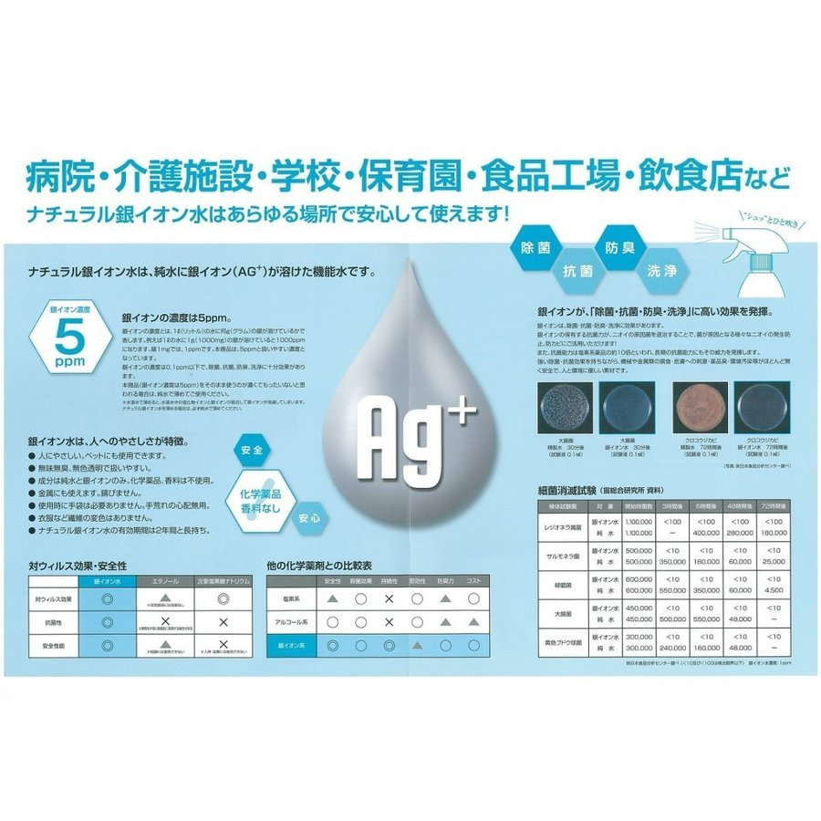 クーポンで表示価格より更にお得!ナチュラル銀イオン水 500ml|greenwindstore|03