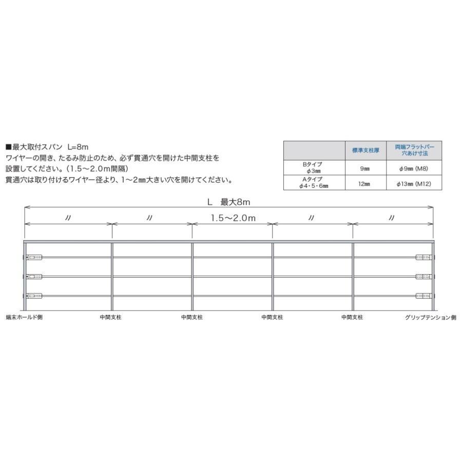 TGR-7B+C (端末ホールド側・ビス止め・傾斜・φ3 片ストップワイヤー用)|gripshop|05