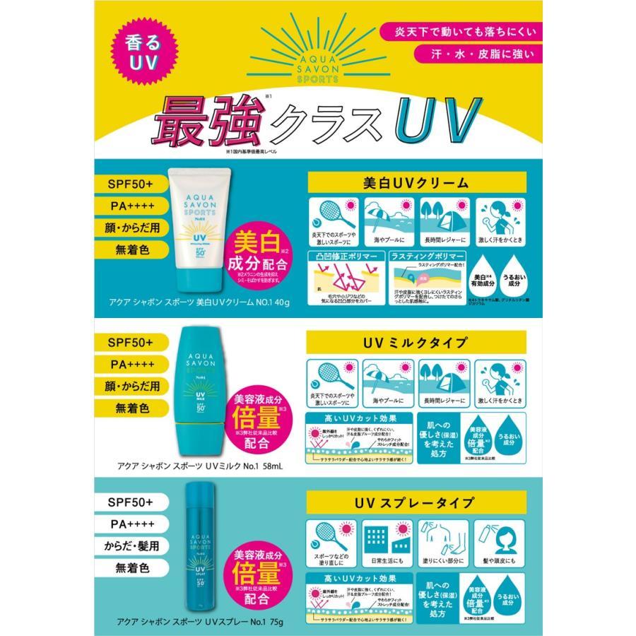 アクアシャボン アクアシャボン スポーツ UVミルク NO.1 NEW (日焼止め乳液) 58ml【ネコポス不可】|guruguru-cosme|03