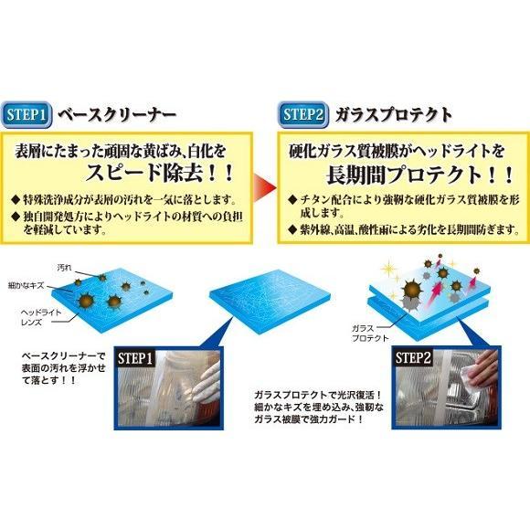 【在庫有】横浜油脂 HD-1 ベースクリーナー360ml/ガラスプロテクト35mlセット 約20回分ヘッドライトコーティング ヘッドライトレンズの黄ばみ除去 gyouhan-shop 03