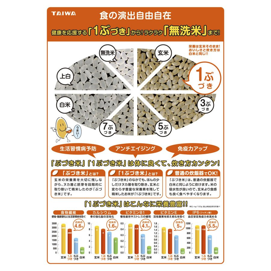 プレミア!コシヒカリ! 絶品はちたか米 白米1kg|hachitaka|11